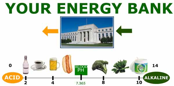 Acid and Alkaline Energy Bank